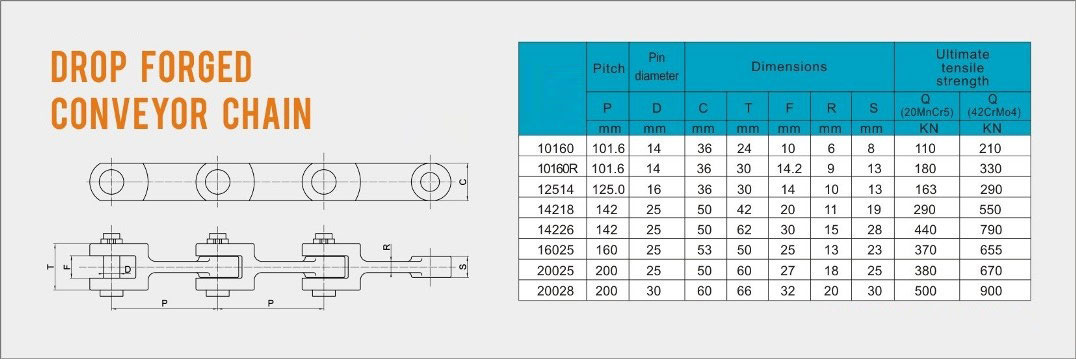Drop forged conveyor chain